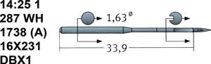 14:25 16x231 Schmetz Needles